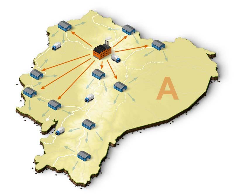 MAPA-A Optimización de la Cadena de Abastecimiento