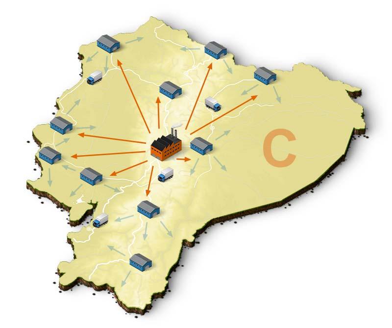 MAPA-C Optimización de la Cadena de Abastecimiento